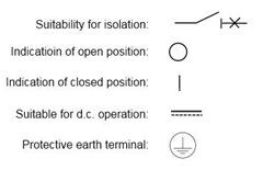 IEC60947Symbols