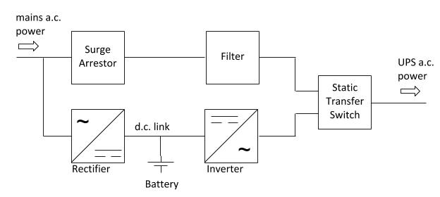 Solar Inverter in addition How Do I Build A Ups Like Battery Backup System furthermore 70vk79 moreover 1131 further TypesOnLine C. on ups power supply schematic