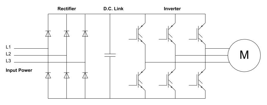 variable sd drive wiring diagram wiring diagram nowvariable sd control wiring diagram wiring diagram basic electrical schematic diagrams variable sd drive wiring diagram