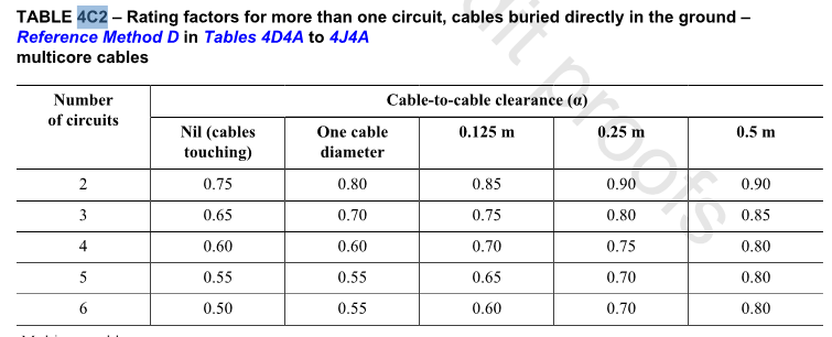 Wire derating calculations wire center cable sizing grouping factor by number of circuits myelectrica rh myelectrical com cable tray derating factors greentooth Images