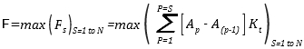myElectrical Equation