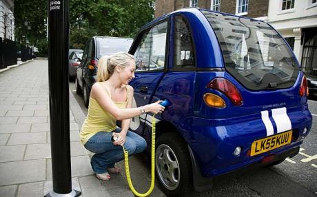 Battery Cars A to Z