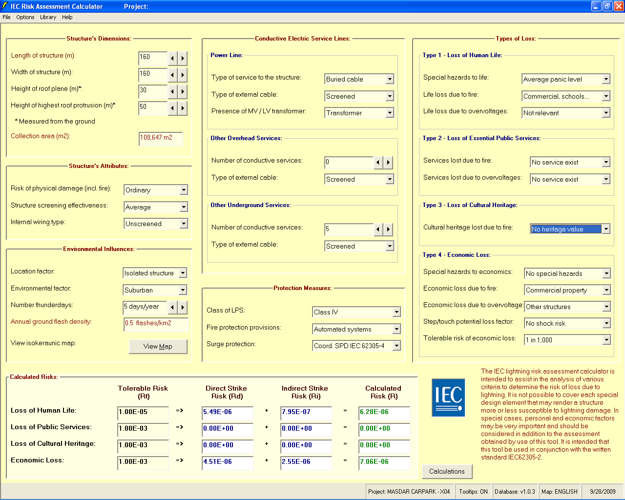 IEC Risk Assessment Calculator